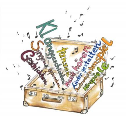 Kleine Musiker Koffer